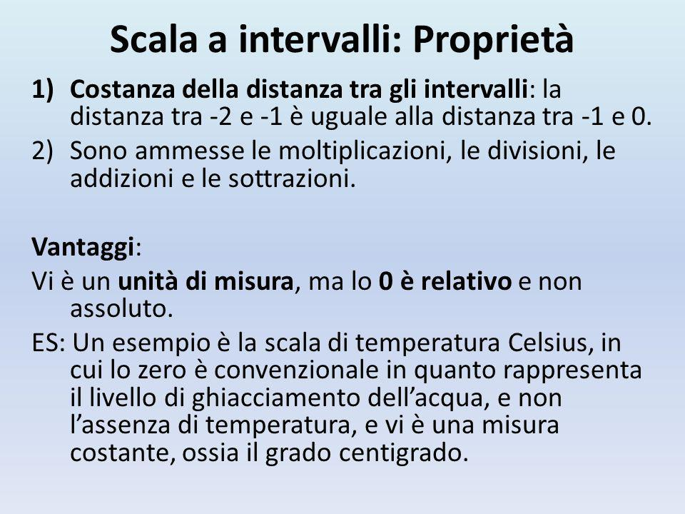 Scala a intervalli: Proprietà