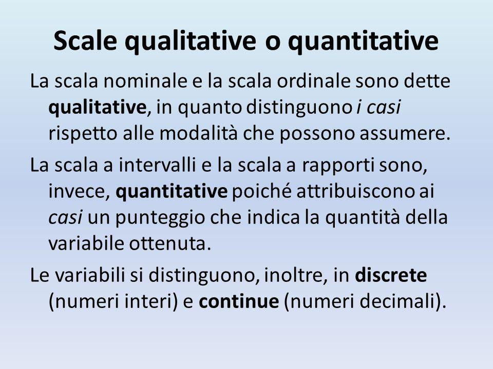 Scale qualitative o quantitative