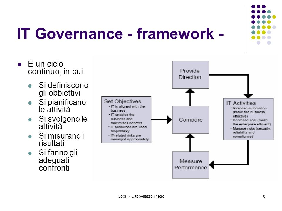 IT Governance - framework -