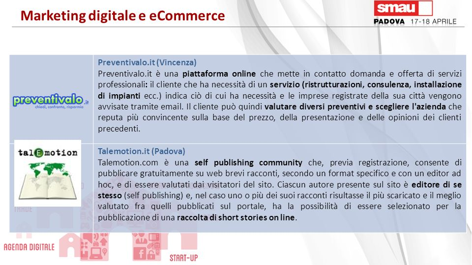 Marketing digitale e eCommerce