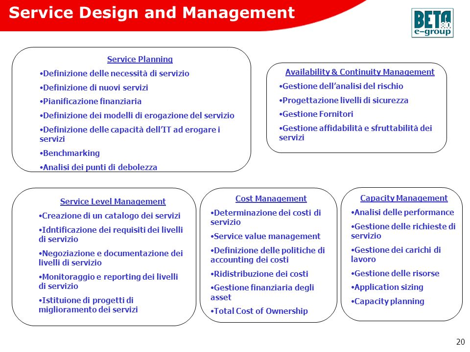 Service Design and Management