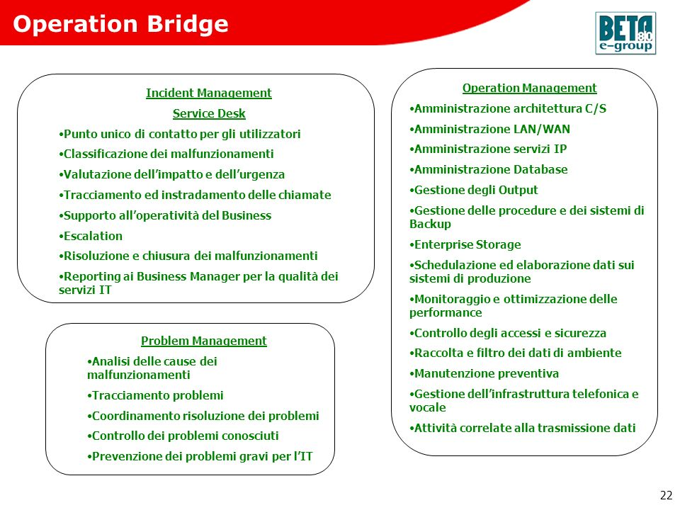 Operation Bridge Operation Management Incident Management