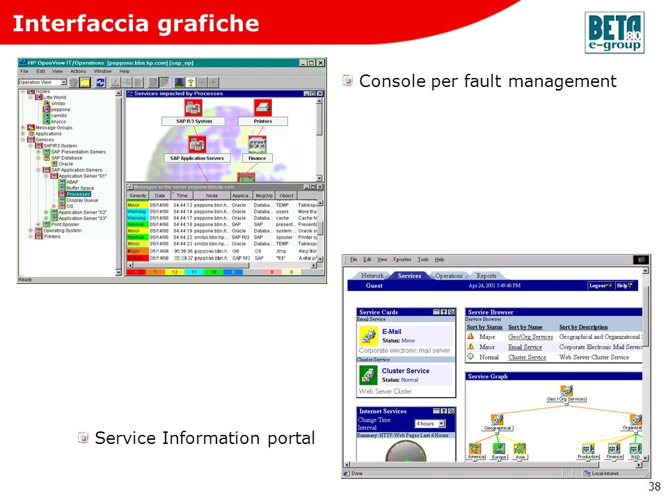 Interfaccia grafiche Console per fault management