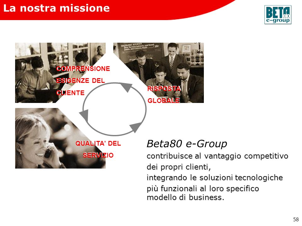 La nostra missione Beta80 e-Group