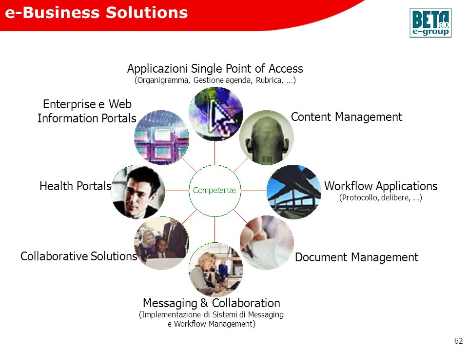 e-Business Solutions Health Portals Collaborative Solutions
