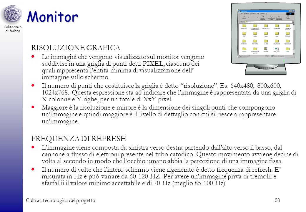 Monitor RISOLUZIONE GRAFICA FREQUENZA DI REFRESH