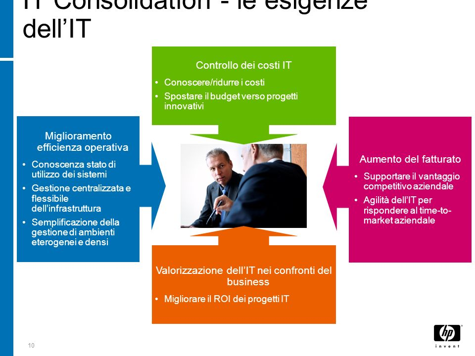 IT Consolidation - le esigenze dell'IT