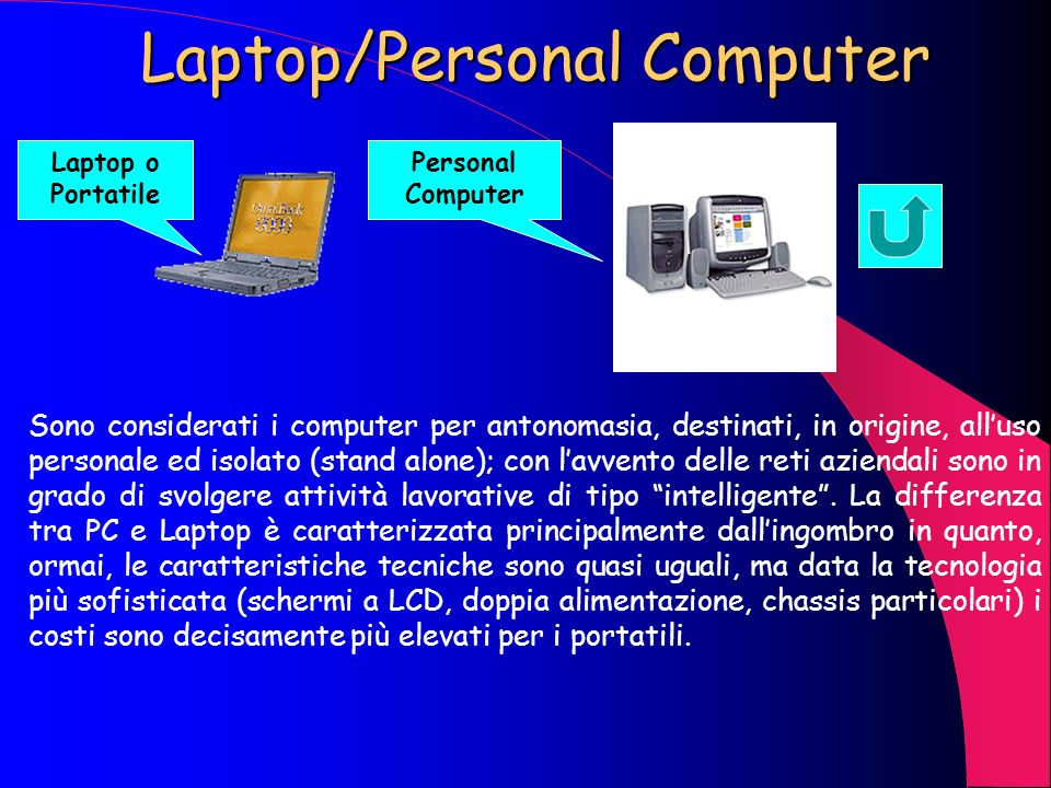 Laptop/Personal Computer