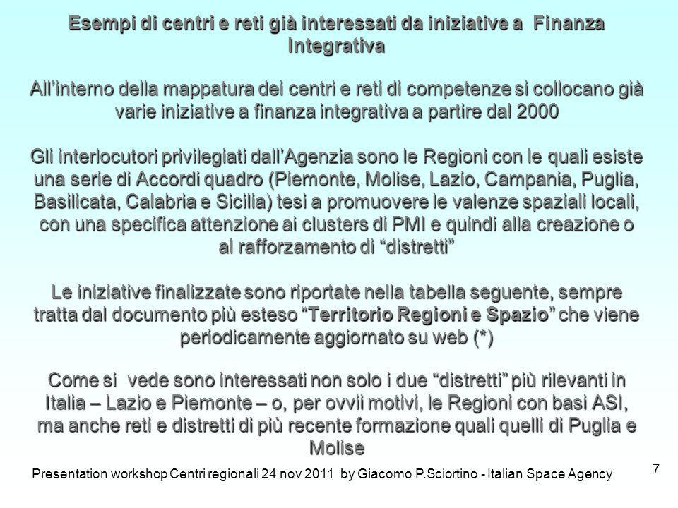 IAC-10.E THE ROLE OF INTEGRATED FINANCING IN THE DEVELOPMENT OF ITALY S SPACE SECTOR