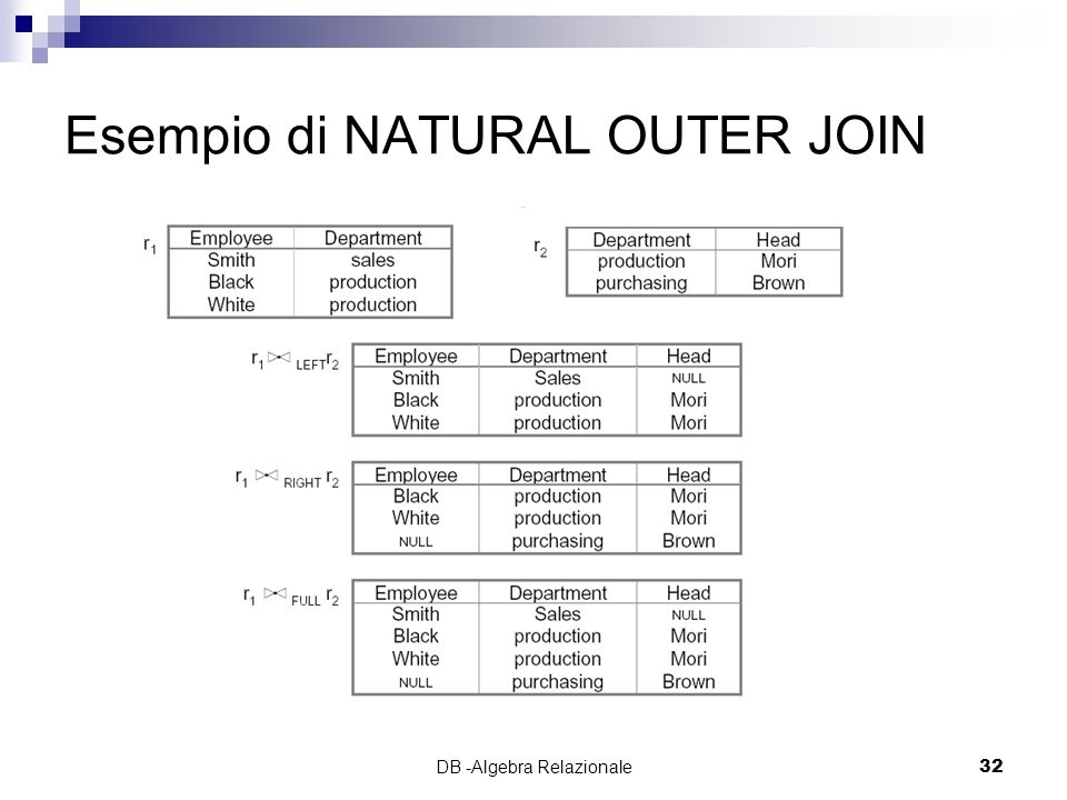 Esempio di NATURAL OUTER JOIN