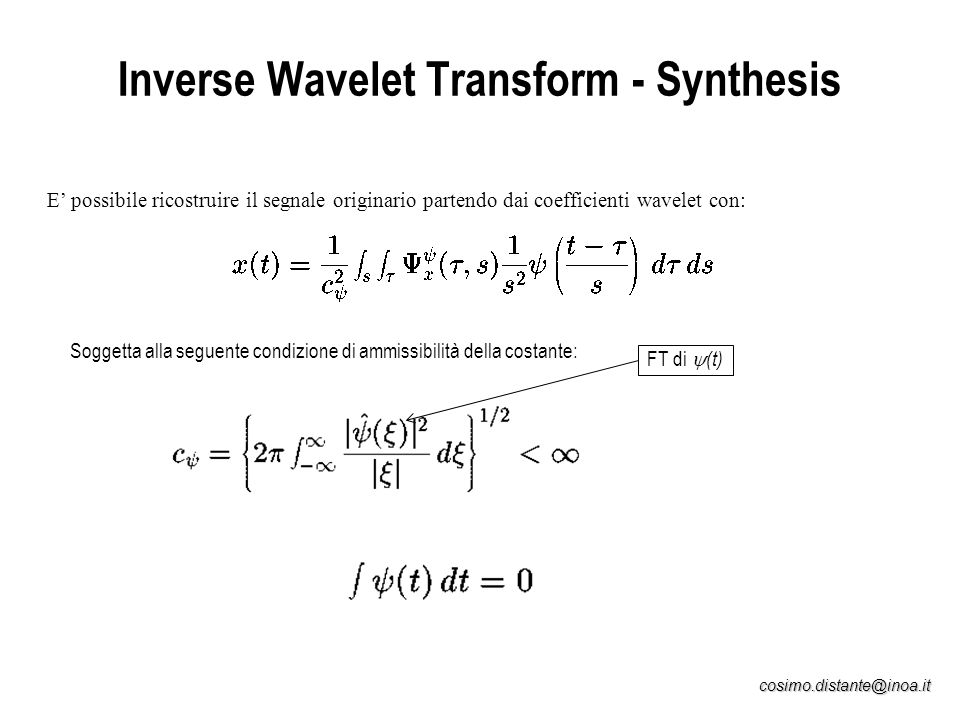 Inverse Wavelet Transform - Synthesis