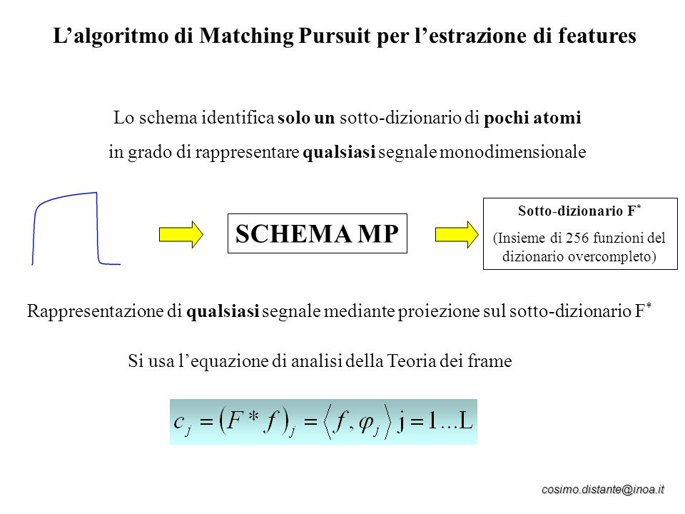SCHEMA MP L'algoritmo di Matching Pursuit per l'estrazione di features
