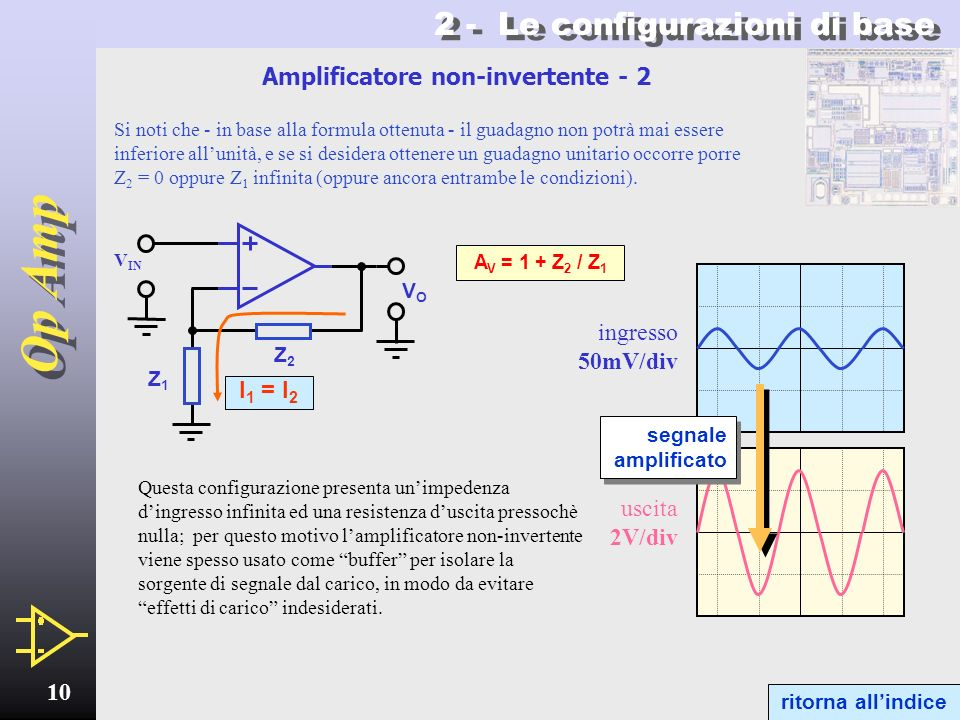 Amplificatore non-invertente - 2