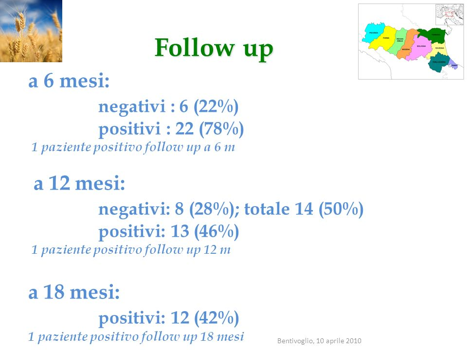 Follow up a 6 mesi: negativi : 6 (22%) a 12 mesi: