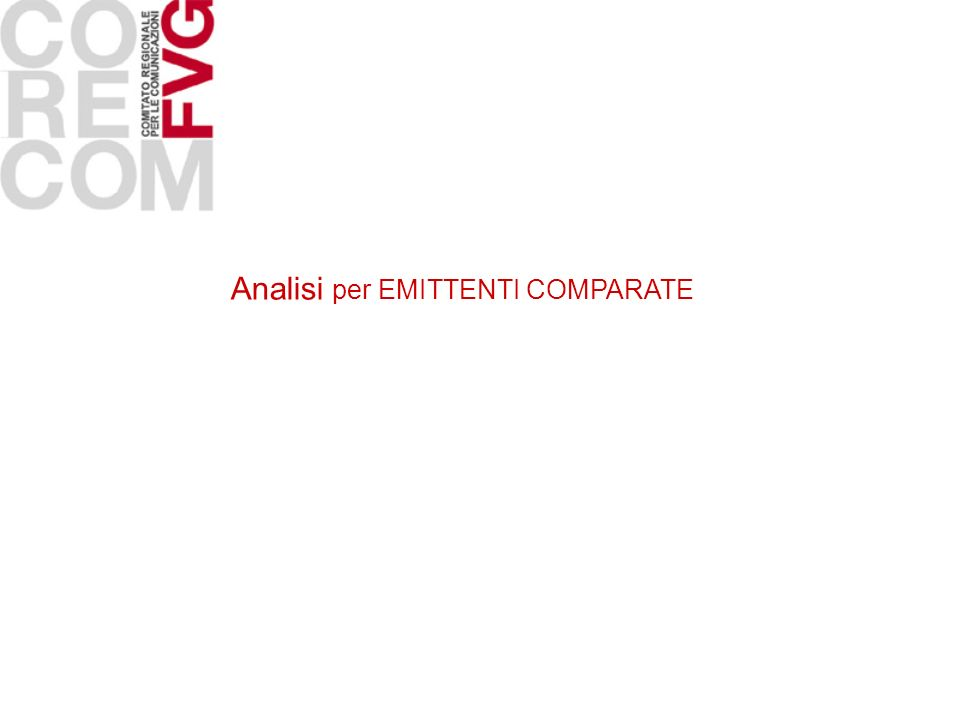 Analisi per EMITTENTI COMPARATE