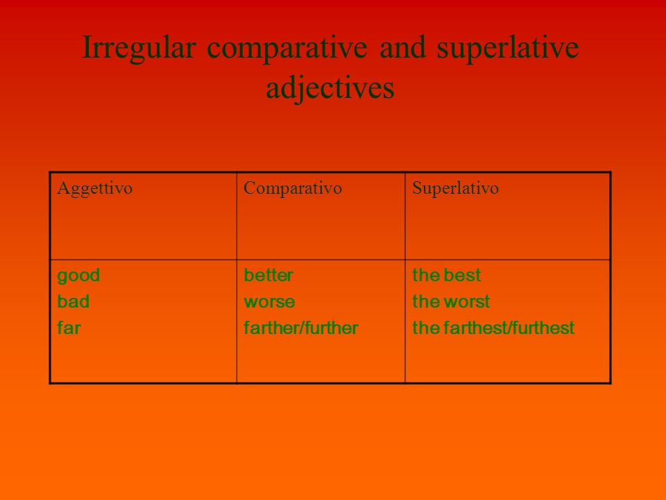 Irregular comparative and superlative adjectives