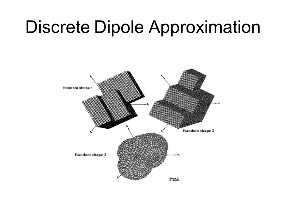 Discrete Dipole Approximation