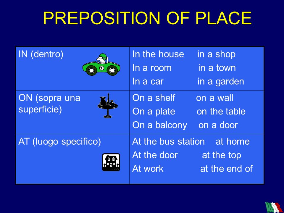 PREPOSITION OF PLACE IN (dentro) In the house in a shop