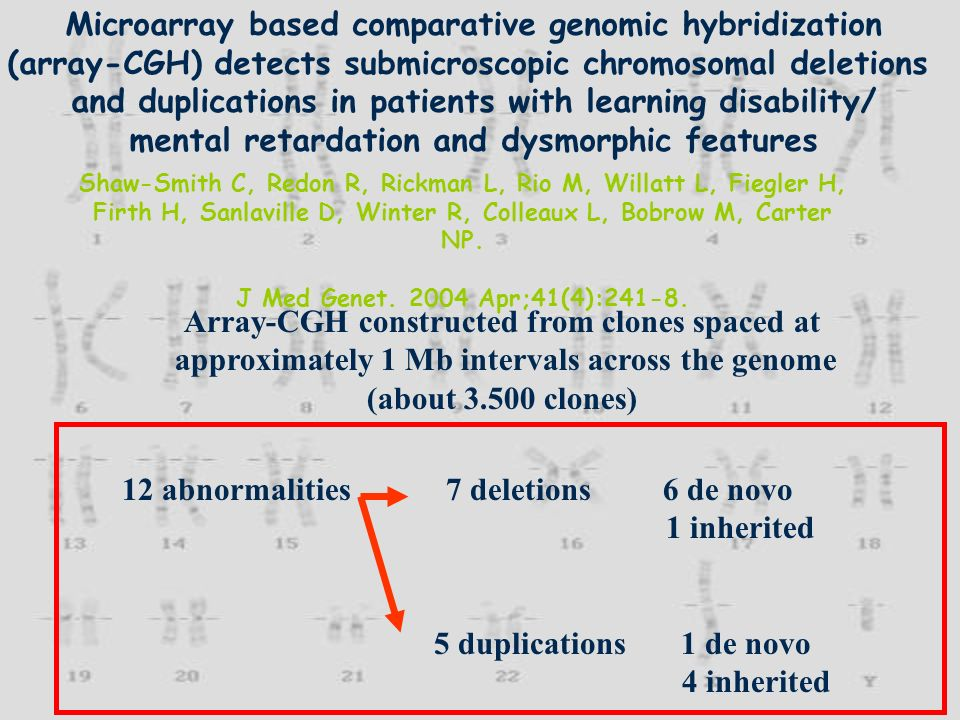 Microarray based comparative genomic hybridization