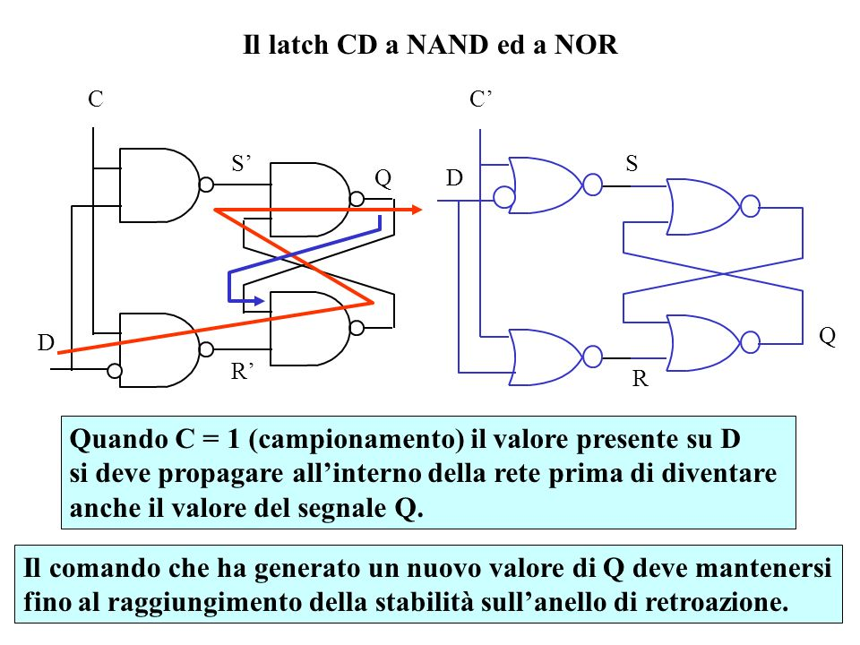 Il latch CD a NAND ed a NOR