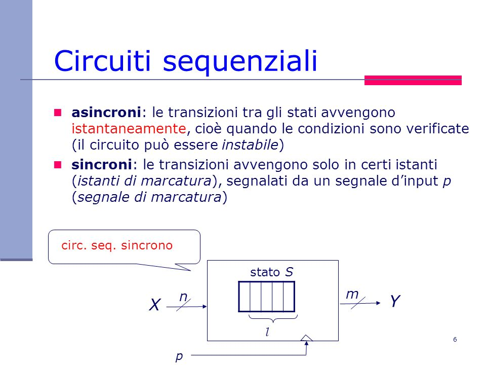 Circuiti sequenziali Y X