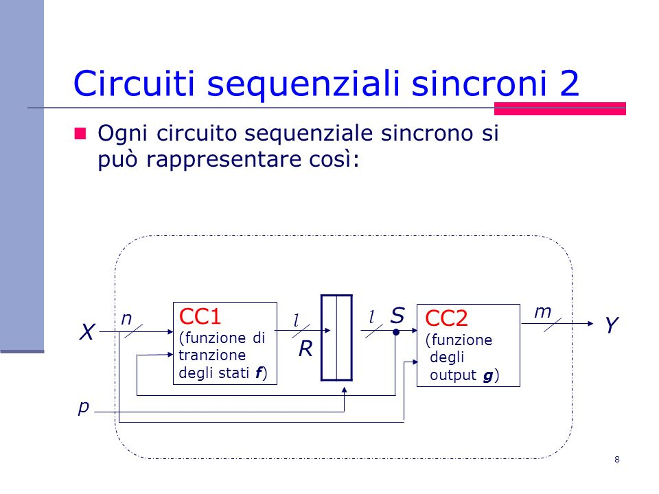 Circuiti sequenziali sincroni 2