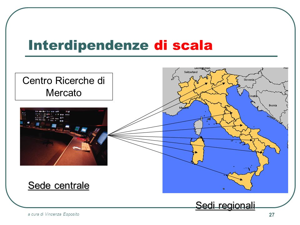 Interdipendenze di scala