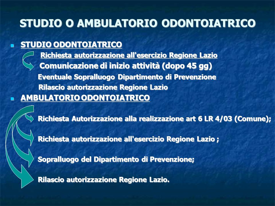 STUDIO O AMBULATORIO ODONTOIATRICO