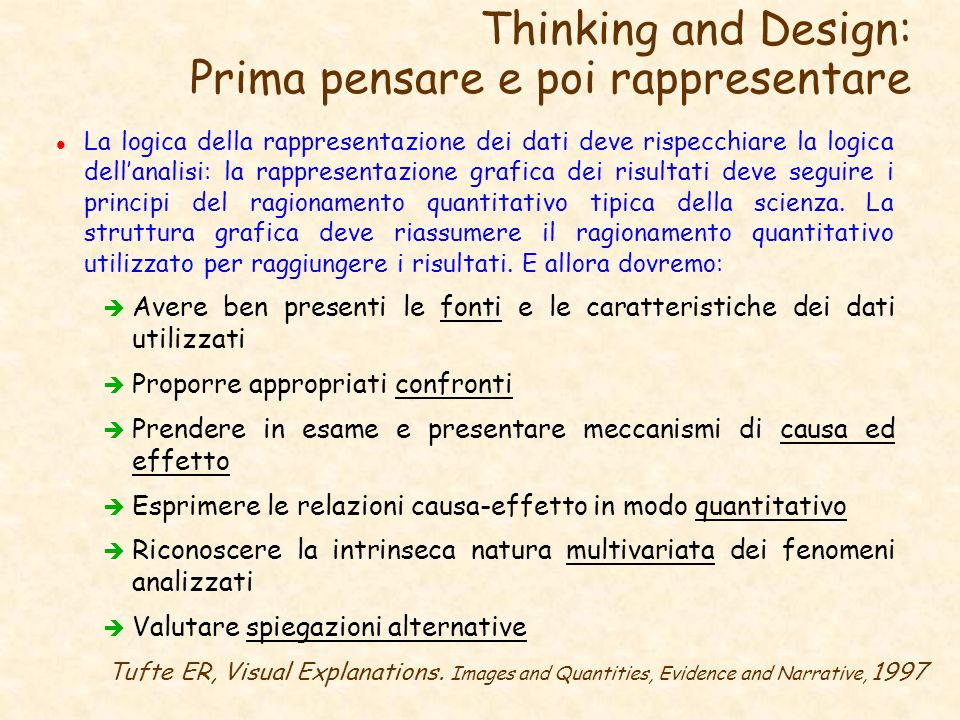 Thinking and Design: Prima pensare e poi rappresentare