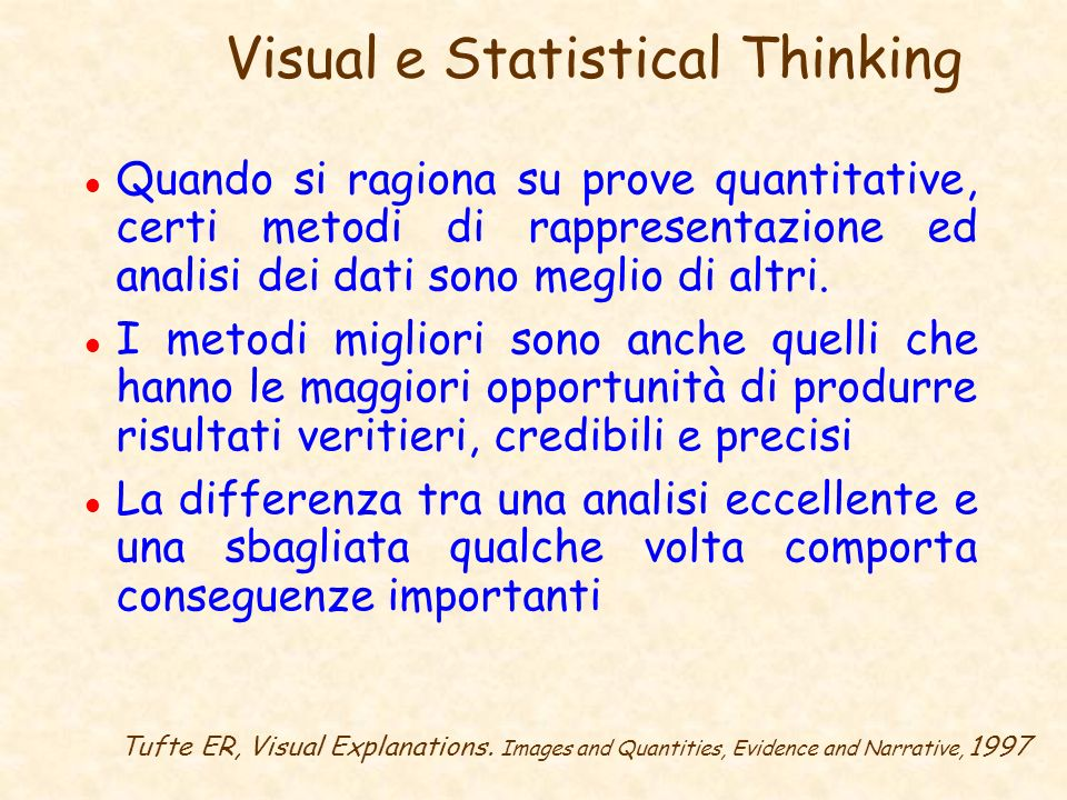 Visual e Statistical Thinking