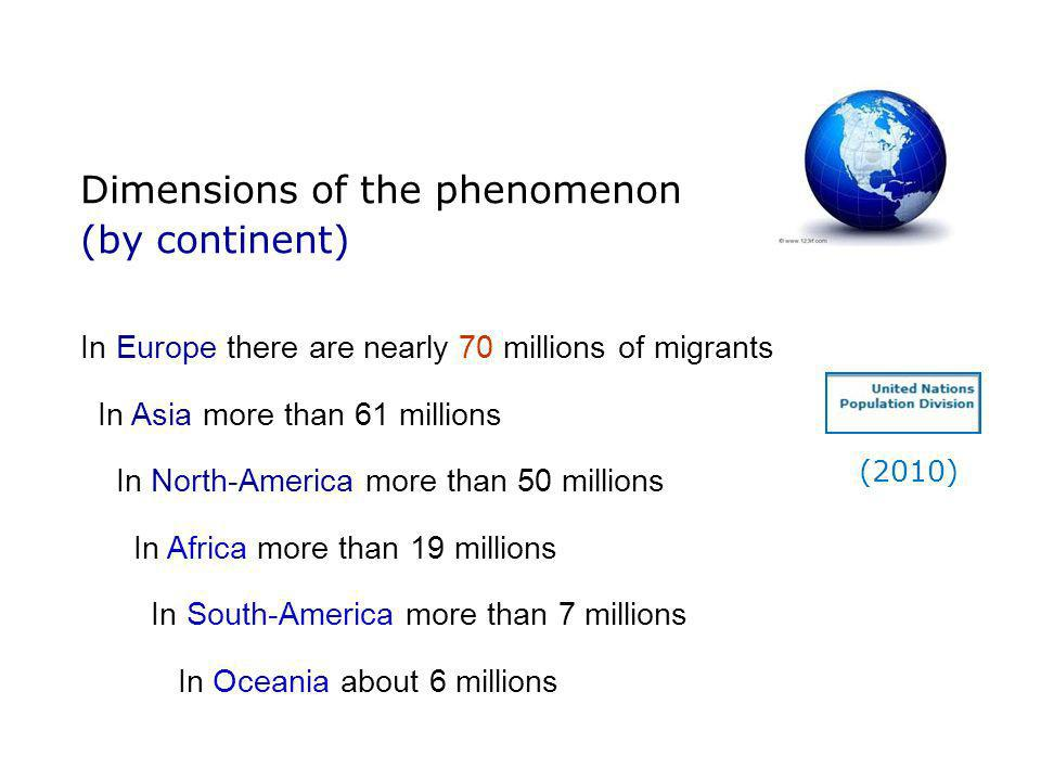 Dimensions of the phenomenon (by continent)