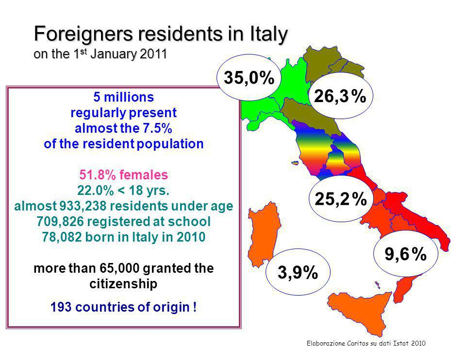 Foreigners residents in Italy