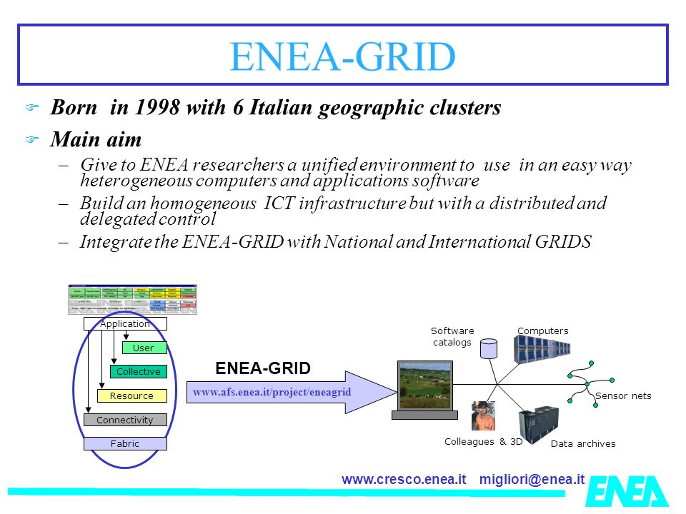 ENEA-GRID Born in 1998 with 6 Italian geographic clusters Main aim
