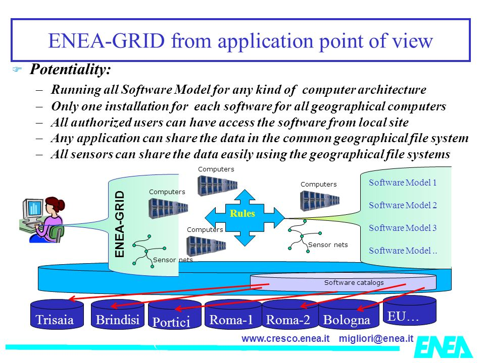 ENEA-GRID from application point of view
