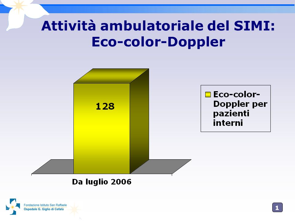 Attività ambulatoriale del SIMI: Eco-color-Doppler