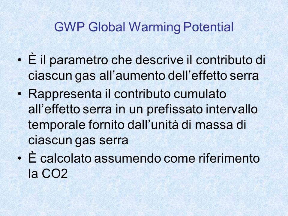 GWP Global Warming Potential