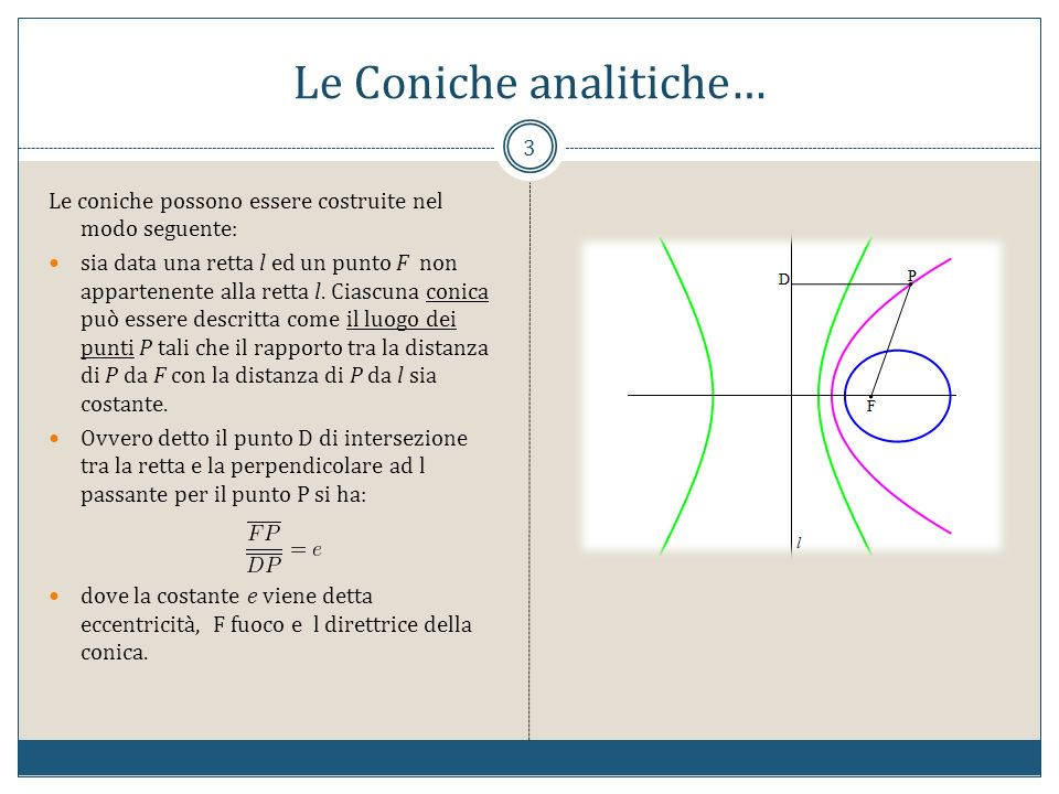 Le Coniche analitiche…