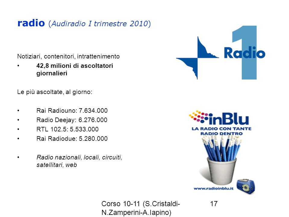 radio (Audiradio I trimestre 2010)