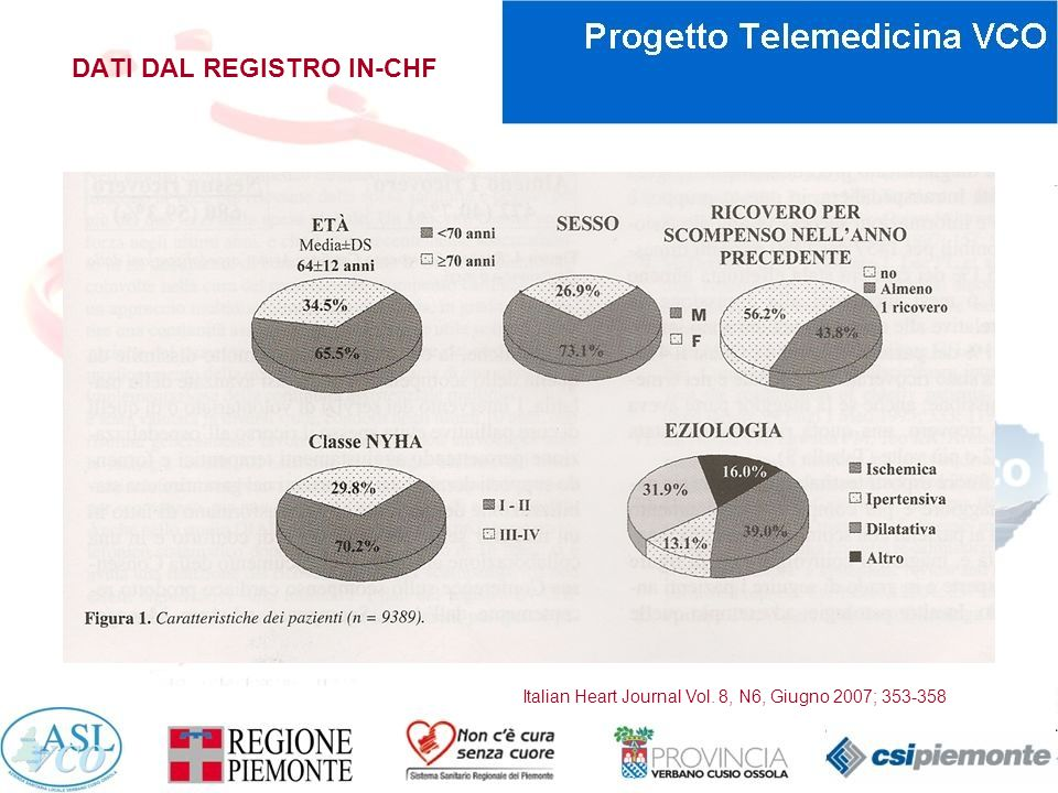 DATI DAL REGISTRO IN-CHF