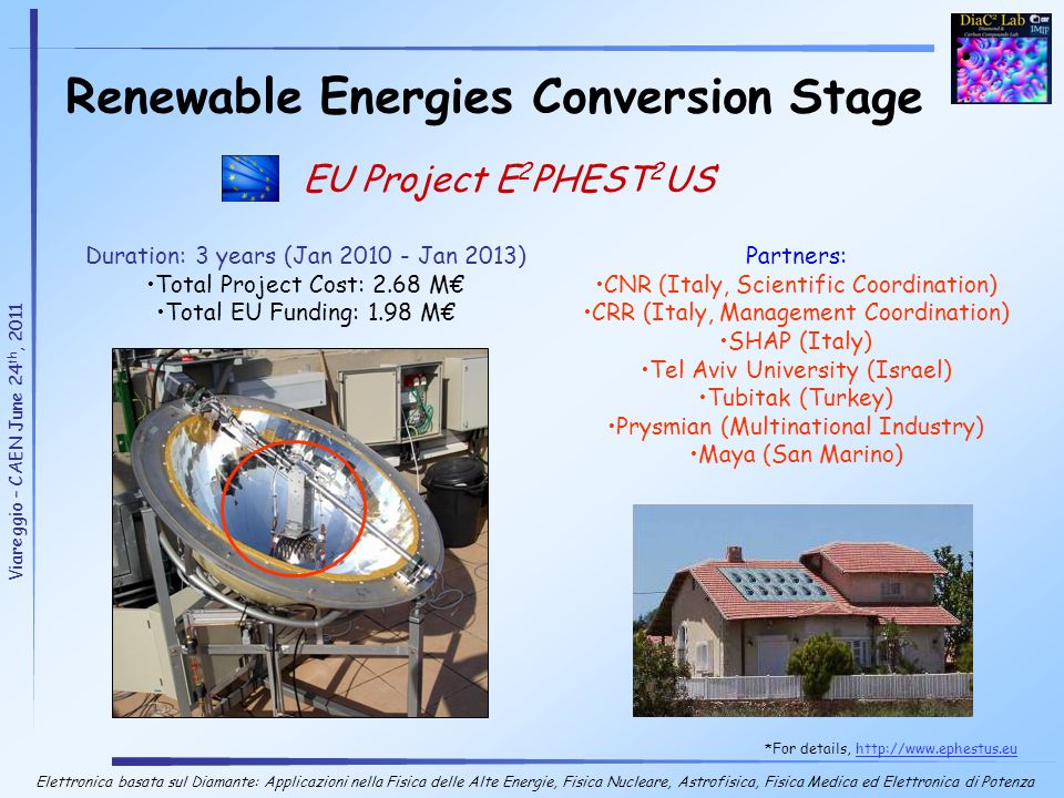 Renewable Energies Conversion Stage