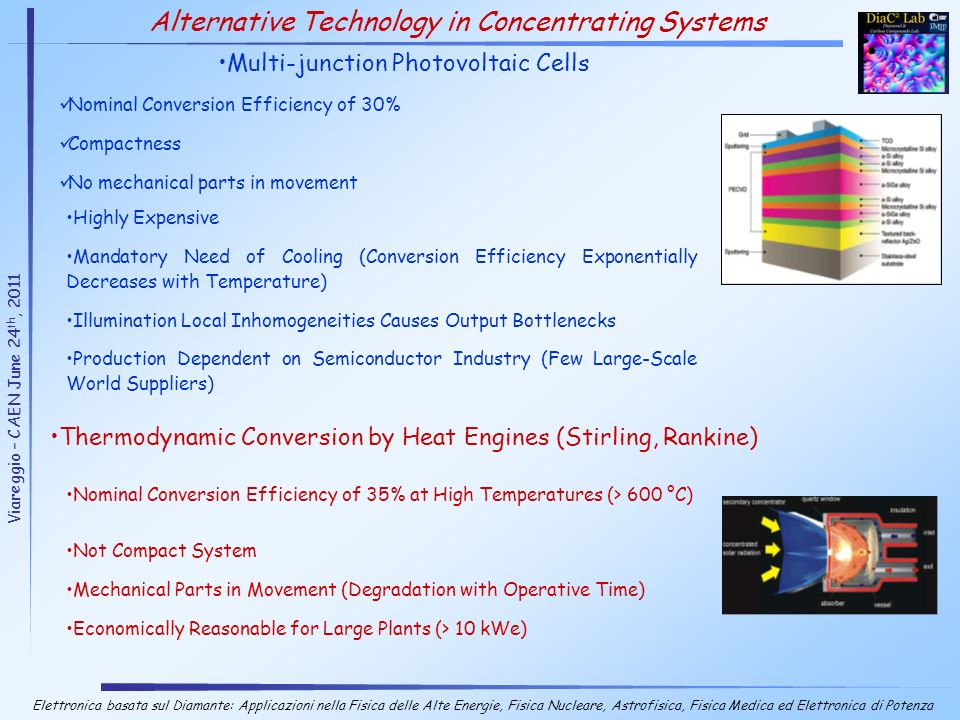 Alternative Technology in Concentrating Systems