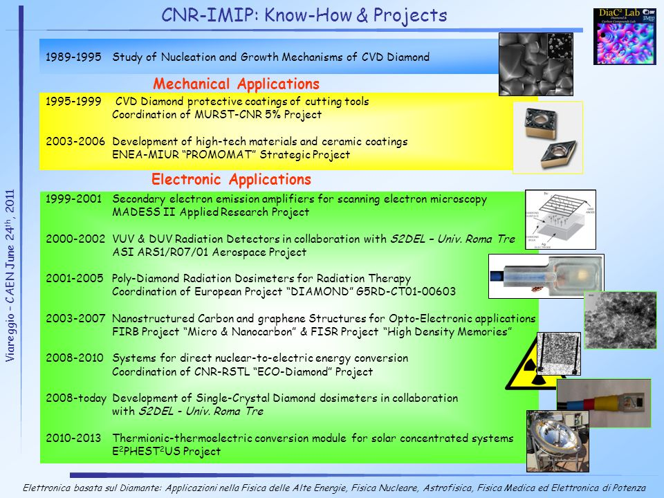 CNR-IMIP: Know-How & Projects