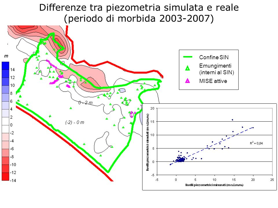 Differenze tra piezometria simulata e reale
