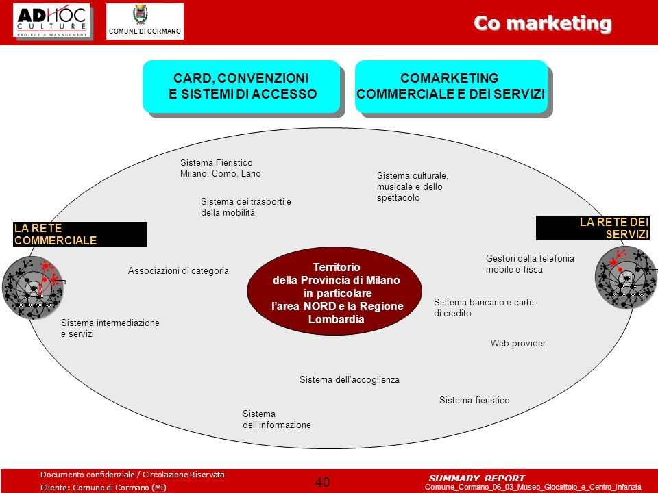 Co marketing CARD, CONVENZIONI E SISTEMI DI ACCESSO