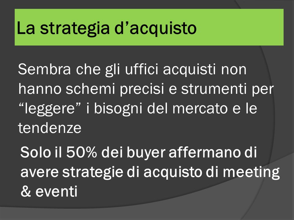 La strategia d'acquisto