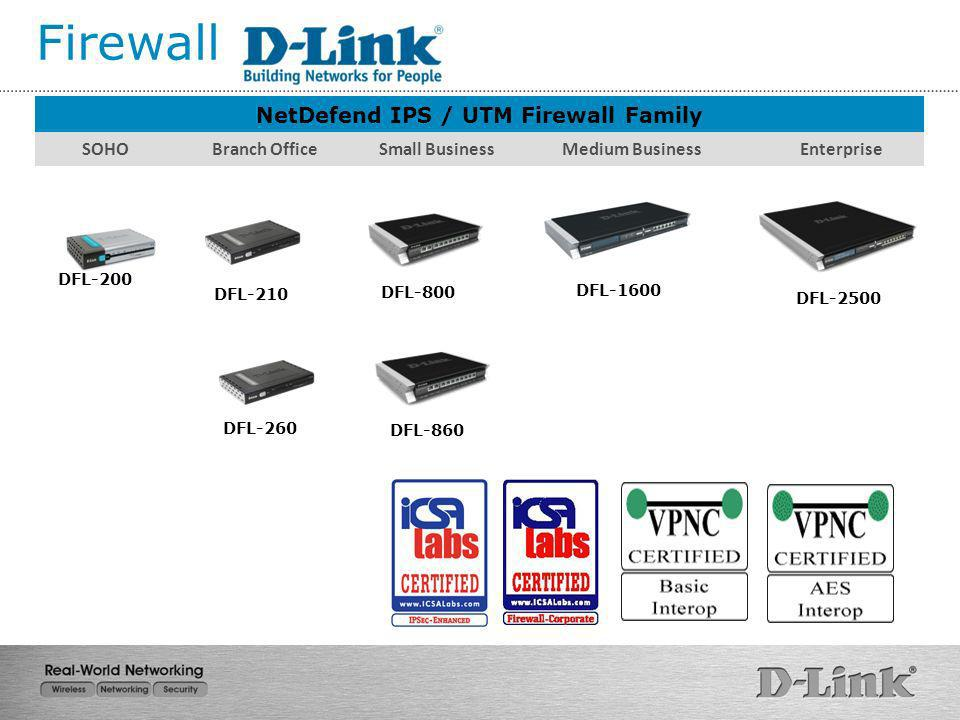 NetDefend IPS / UTM Firewall Family