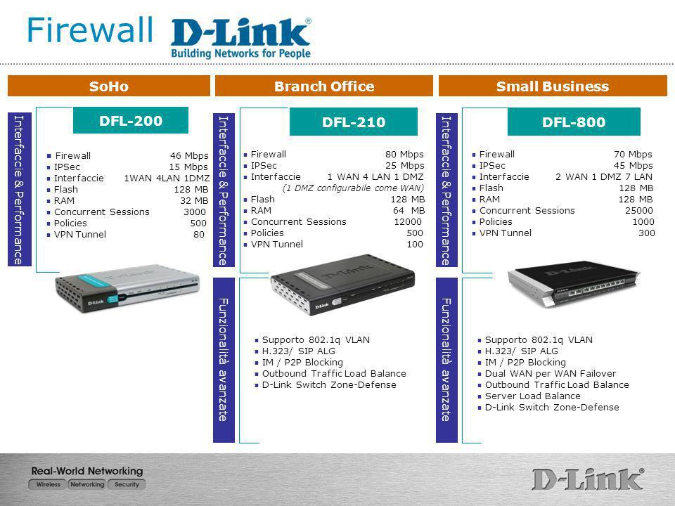 Firewall SoHo Branch Office Small Business DFL-200 DFL-800 DFL-210