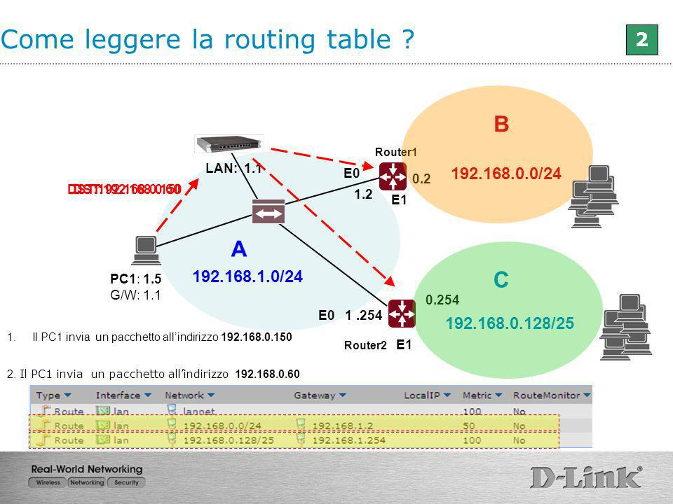 Come leggere la routing table