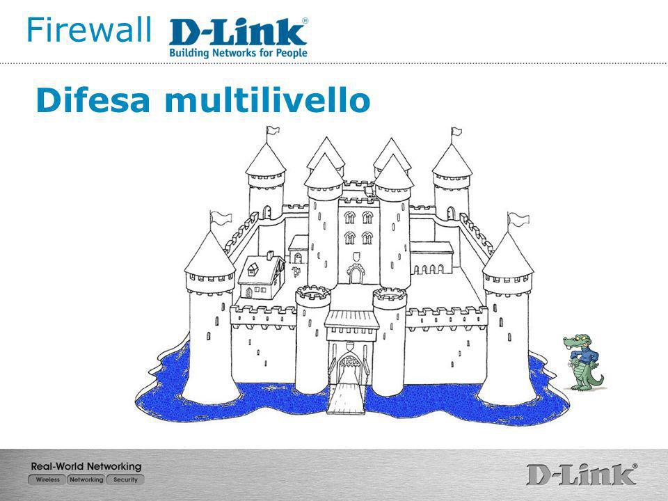 Firewall Difesa multilivello