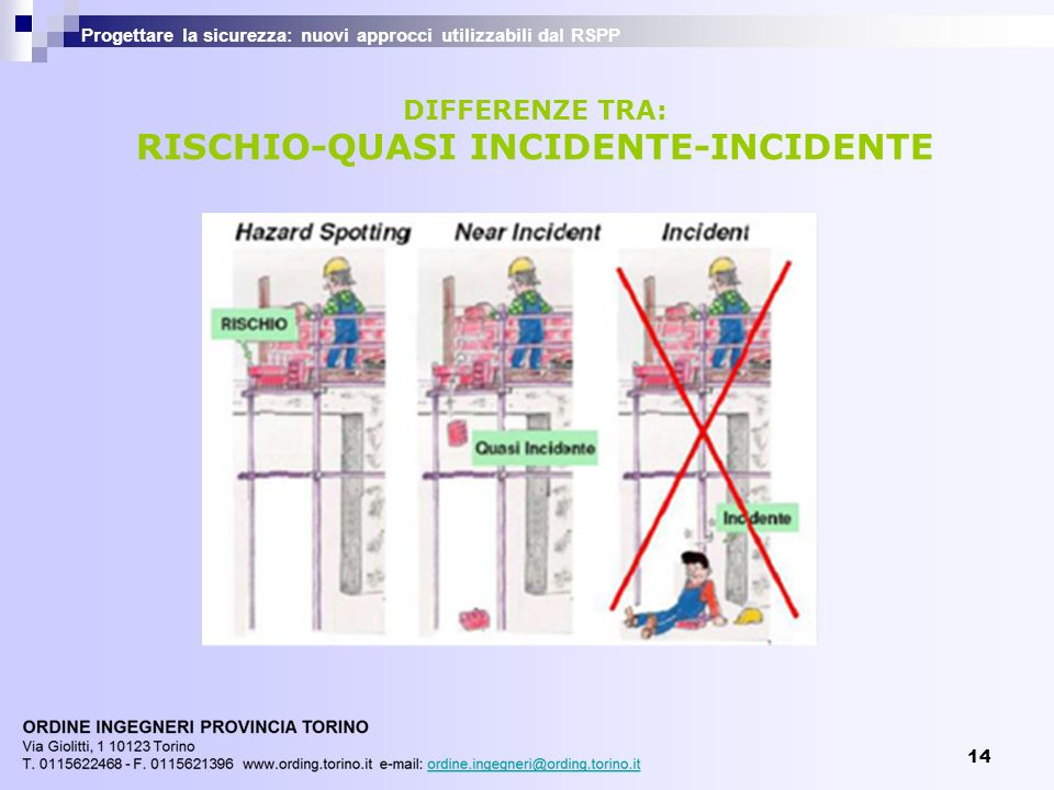 RISCHIO-QUASI INCIDENTE-INCIDENTE